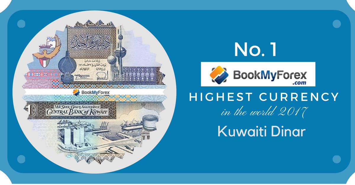 Highest Currency Rank 1 Kuwati Dinar