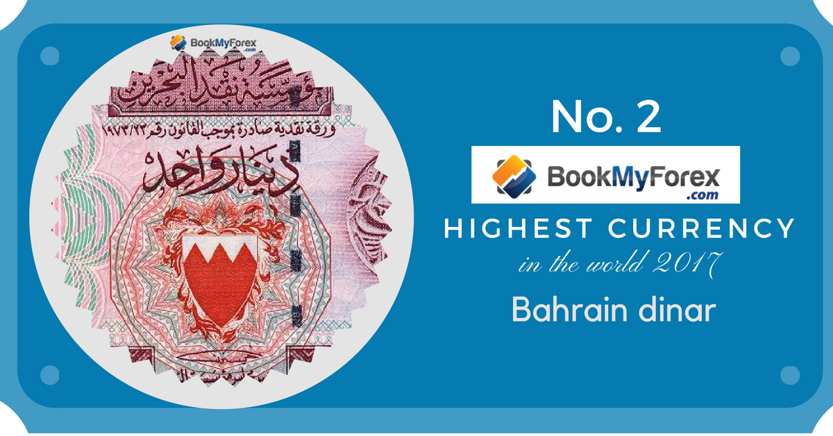 Highest Currency Rank 2 Bahrain Dinar