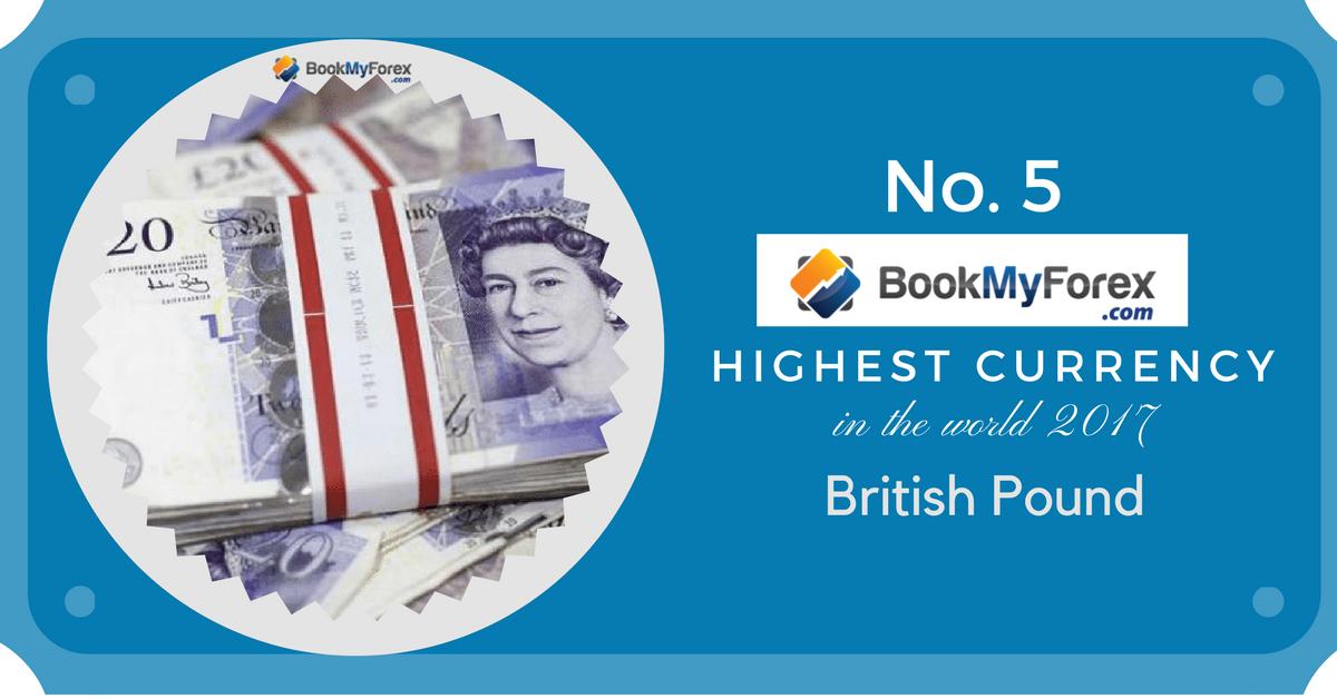 Highest Currency Rank 5 British Pound