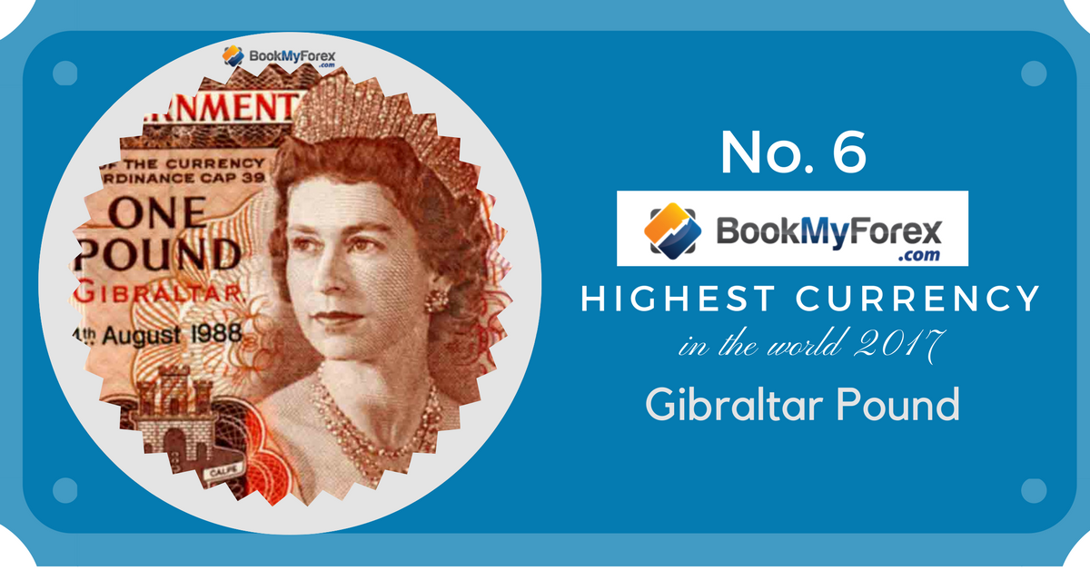 Highest Currency Rank 6 Gibraltar Pound Highest currency in the world 2017 August Edition