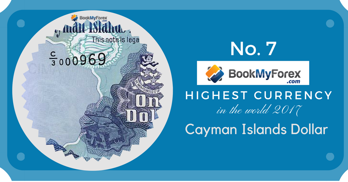 Highest Currency Rank 7 Cayman Island Dollars Highest currency in the world 2017 August Edition