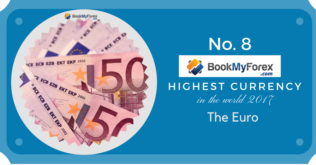 Highest Currency Rank 8 Euro Highest currency in the world 2017 August Edition