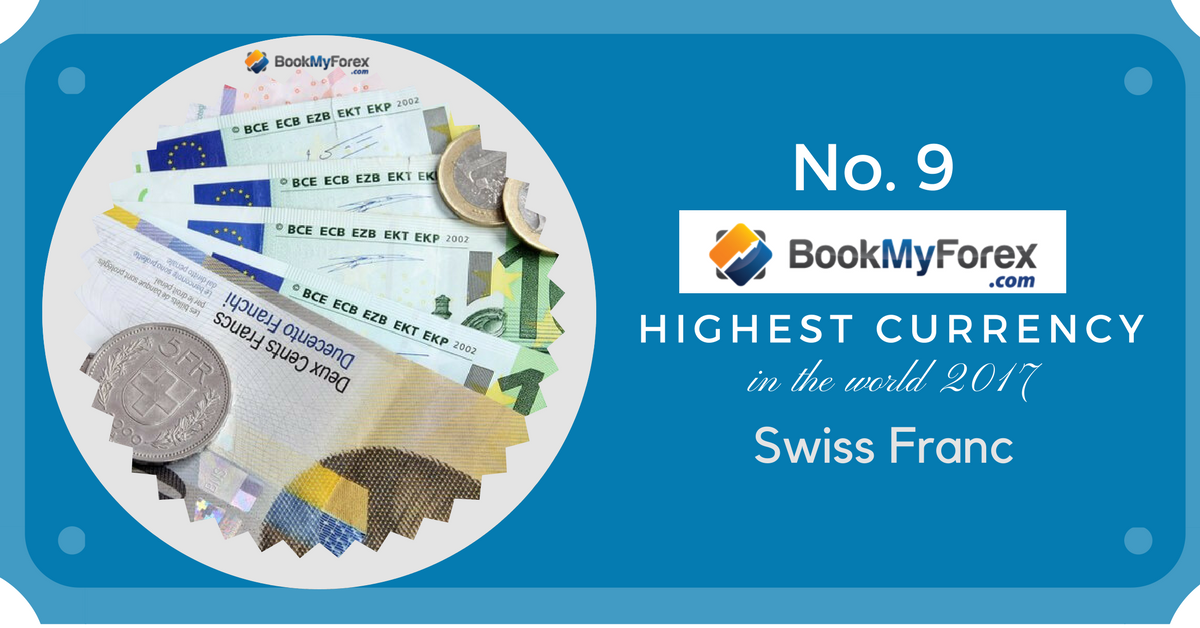 Highest Currency Rank 9 Swiss Franc Highest currency in the world 2017 August Edition