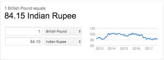 Highest Currency in the World Rank 05 British Pound BookMyForex
