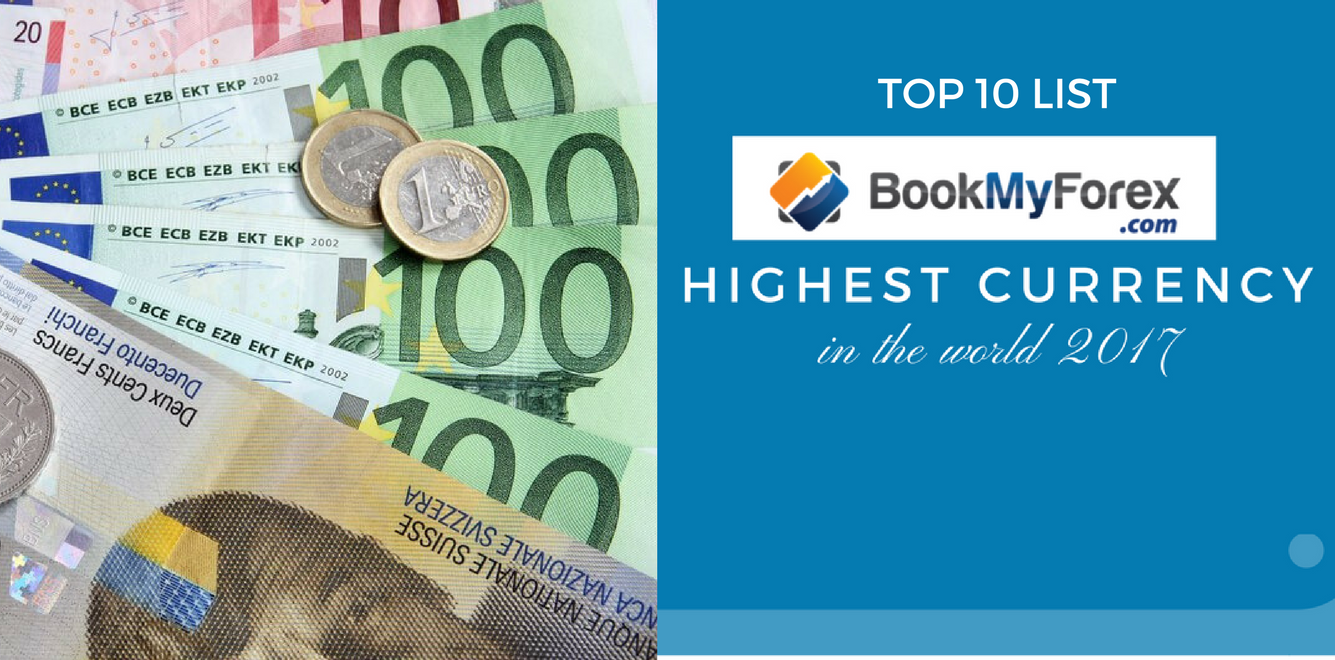 BookMyForex Top 10 List Highest Currency
