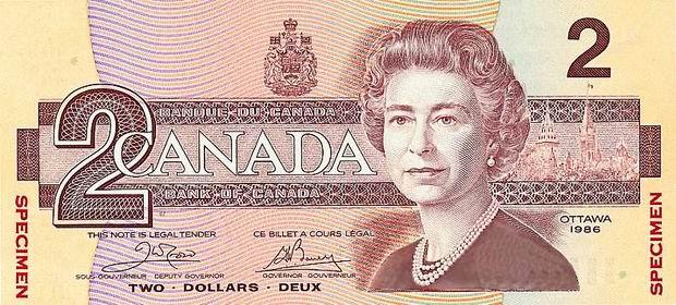 Worlds Strongest currency Rank 11 Australian Dollar