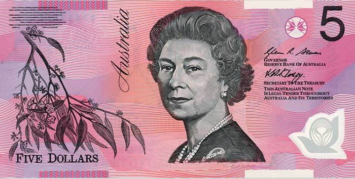Worlds Strongest currency Rank 12 Australian Dollar