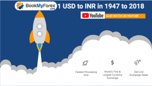 1 Usd To Inr From 1947 2019 Till Date