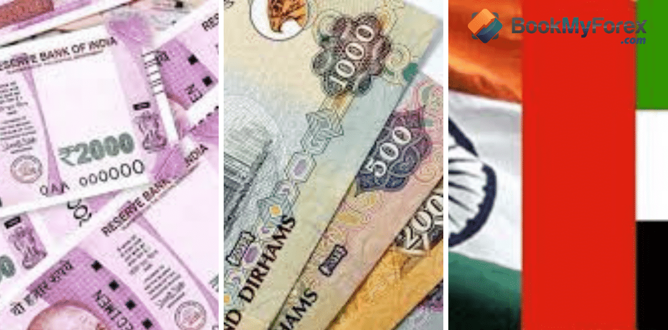 1 Aed To Inr In 2008 2018 Historical Exchange Rates