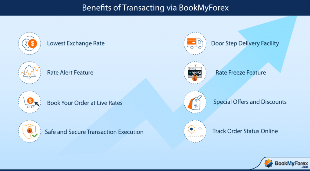 Benefits of transacting